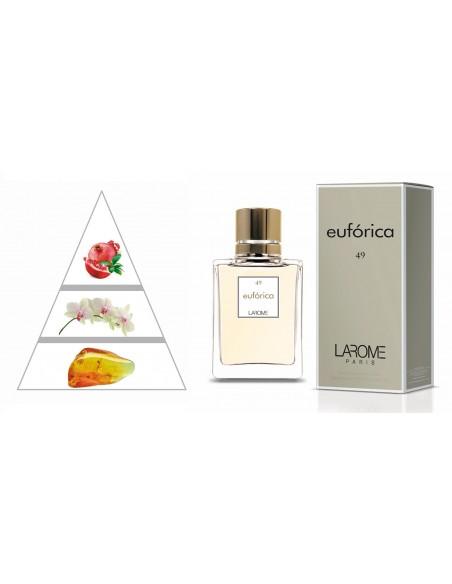 EUFÓRICA by LAROME (49F) Perfume Feminino - Pirâmide olfatória